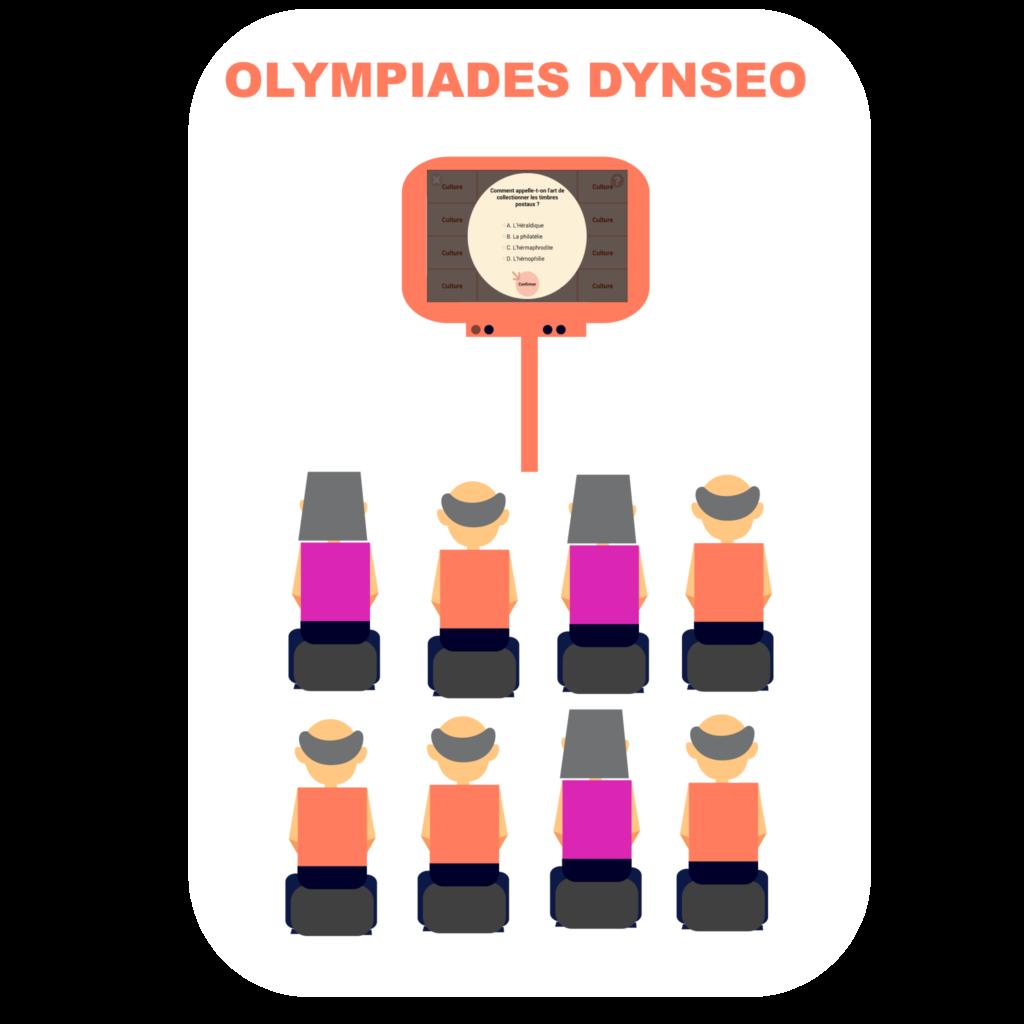 olympiades seniors