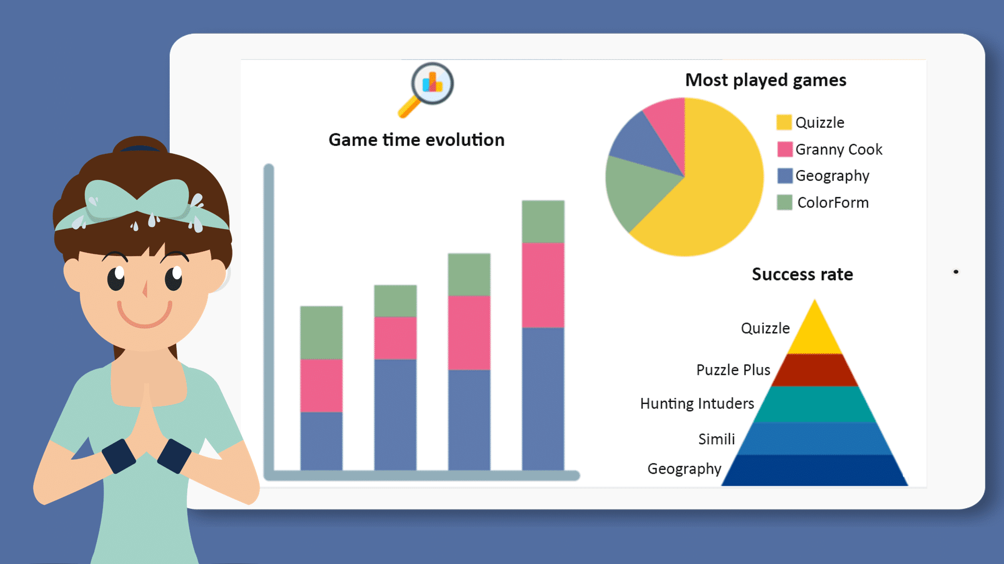 scarlett-dynseo-games-for-elderly-games-for-old-people-tablet-for-seniors-activities-for-seniors-cognitive-games-dementia-activities-stats-new
